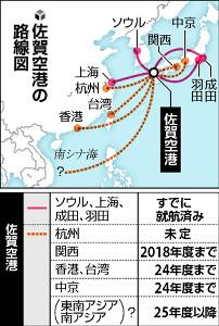 佐賀空港の展開計画