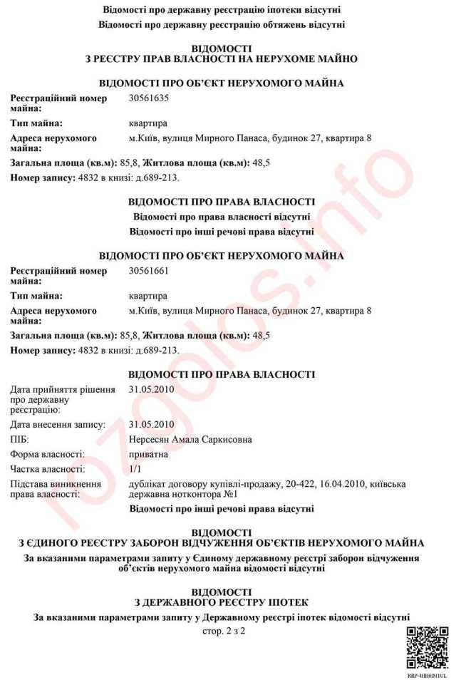 Почему конвертатор Мисак Хидирян, тесно связанный с РФ, спокойно ведет бизнес в Украине и не боится санкций СНБО?