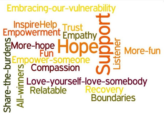 recovery word-cloud from addict 2 advocate ben rose marilyn l davis