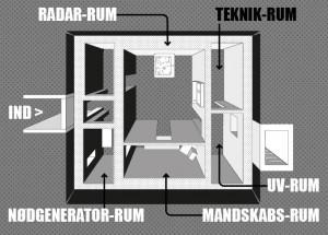 Røsnæs - Oversigt over udstillingen i Vågehøjbunkeren