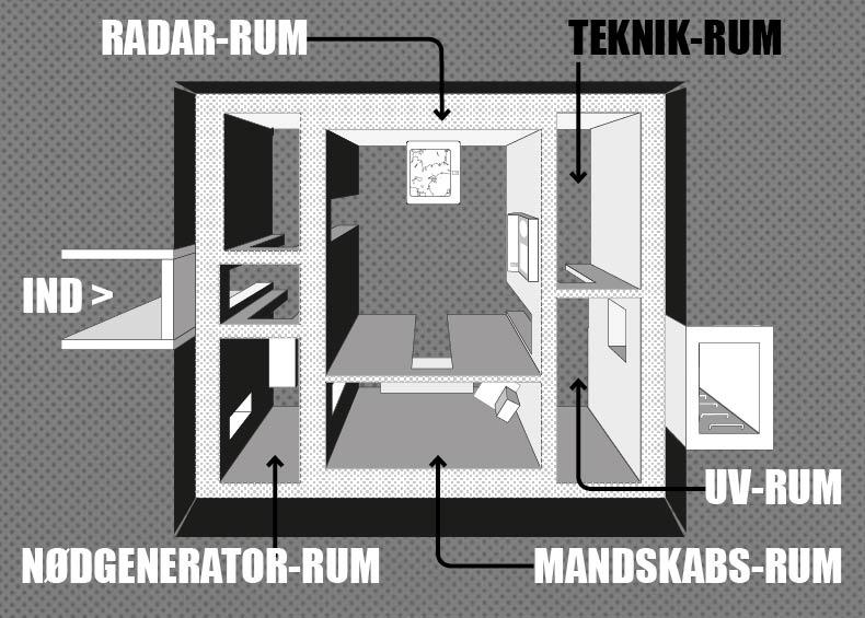 Røsnæs Vågehøj bunkeren: - Oversigt over udstillingen i Vågehøjbunkeren