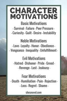 Character Motivations