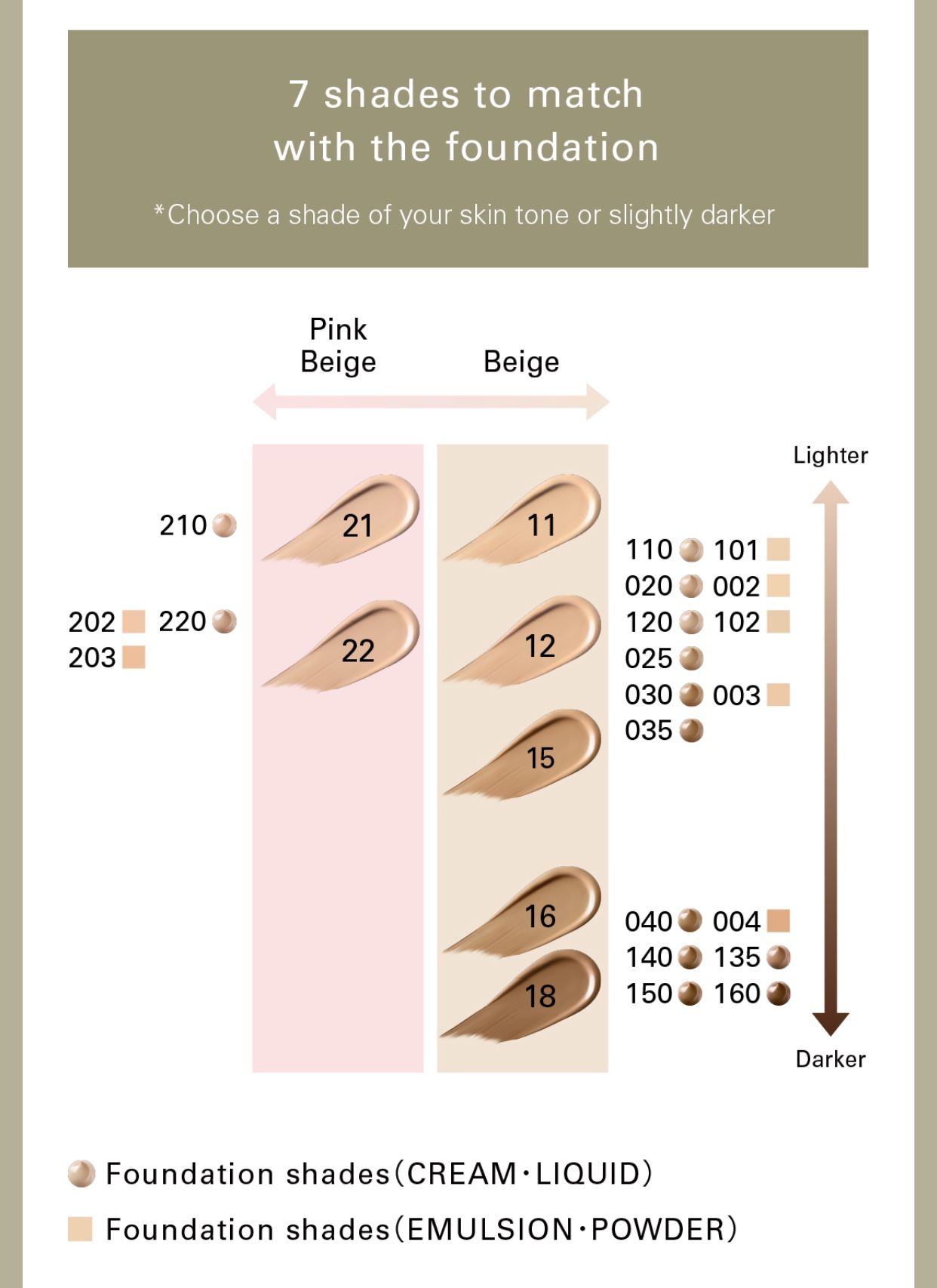 SUQQU Intense Cover Concealer Shade Chart