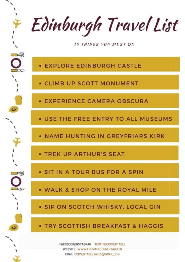 10 Things To Do In Edinburgh Edinburgh From The Corner Table Travel List