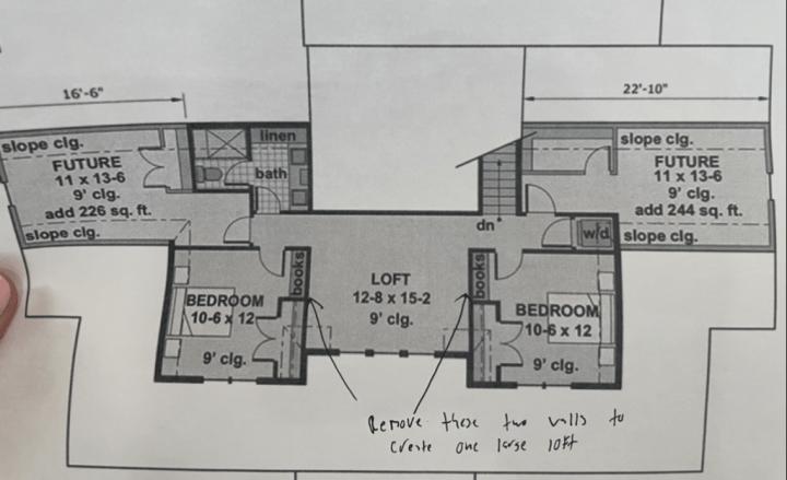 houseplan 14679rk loft