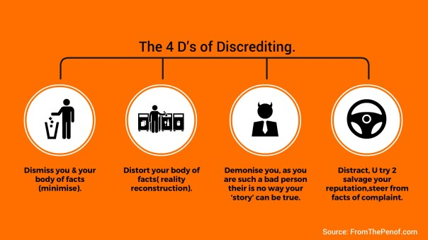 4D's of discrediting info graph red flag professional behaviour from the pen of