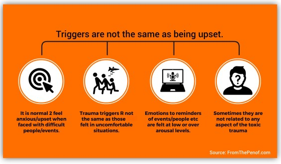 Triggers Info graph red flag behaviour changes from the pen of