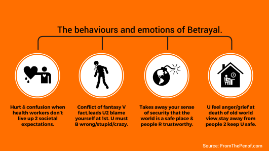 emotions and behaviour of betrayal