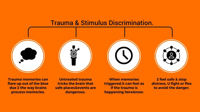 the distress of trauma stimulus info-graph red flag behaviour change from the pen of