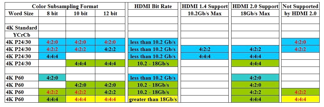 The dreaded HDMI & HDCP