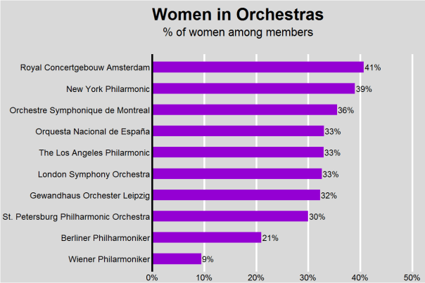 Orchestras2