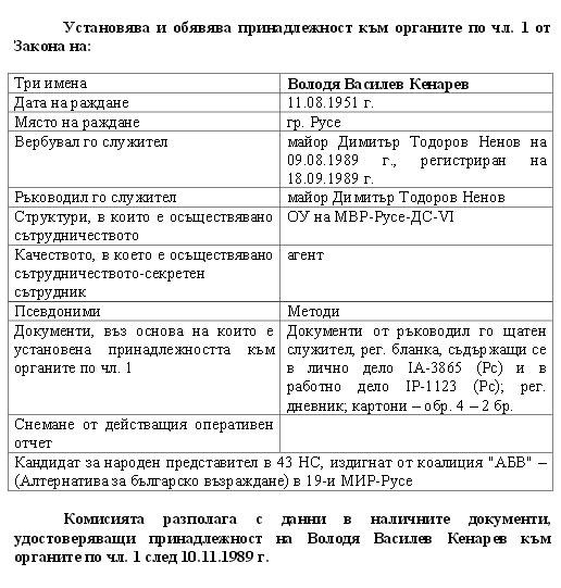 kenarev-ds