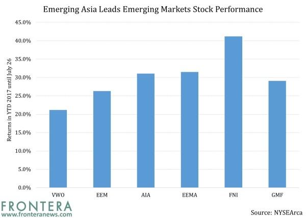 Wildcats & Black Sheep » Emerging Markets will Dominate ...