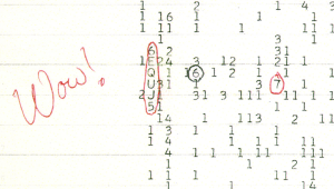 The WOW signal recieved from space
