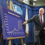 Governor Proposes $122.6 Billion California Budget