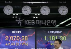 A currency trader walks by the screens showing the Korea Composite Stock Price Index (KOSPI), left, and the foreign exchange rate between U.S. dollar and South Korean won at the foreign exchange dealing room in Seoul, South Korea, Tuesday, June 4, 2019. Shares are mixed in Asia after a tumultuous session for tech shares on Wall Street.(AP Photo/Lee Jin-man)