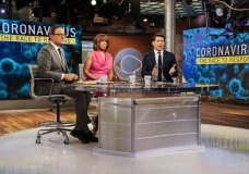 """his March 6, 2020 photo released by CBS shows co-hosts, from left, Anthony Mason, Gayle King and Tony Dokoupil reporting on the coronavirus on """"CBS This Morning"""" in New York. CBS News shut down its New York City headquarters for cleaning and disinfecting on Wednesday, March 11, after two of its employees tested positive for coronavirus. Employees will be asked to work remotely for the next two days and broadcasts moved to accommodate the cleaning, the network said. For instance, """"CBS This Morning"""" will originate out of Washington on Thursday and Friday while the New York offices are cleaned. For most people, the new coronavirus causes only mild or moderate symptoms. For some it can cause more severe illness. (Michele Crowe/CBS via AP)"""