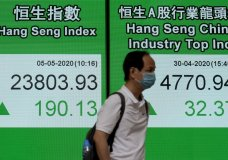 A man wearing face mask walks past a bank electronic board showing the Hong Kong share index Tuesday, May 5, 2020. Shares advanced in Asia early Tuesday after Wall Street shook off a weak start and ended with modest gains thanks to another solid showing from big technology companies.(AP Photo/Vincent Yu)