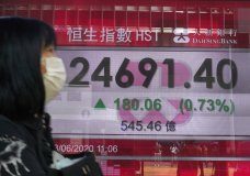 A woman wearing a face mask walks past a bank's electronic board showing the Hong Kong share index at Hong Kong Stock Exchange Tuesday, June 23, 2020. Asian shares were mostly higher on Tuesday, tracking a late rally on Wall Street led by technology shares. (AP Photo/Vincent Yu)