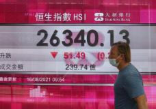 A man walks past a bank's electronic board showing the Hong Kong share index at Hong Kong Stock Exchange in Hong Kong Monday, Aug. 16, 2021. Asian shares slipped Monday, amid worries about the rising cases of coronavirus infections in the region, as well as concerns about the long-term impact from the Afghan government's collapse. (AP Photo/Vincent Yu)
