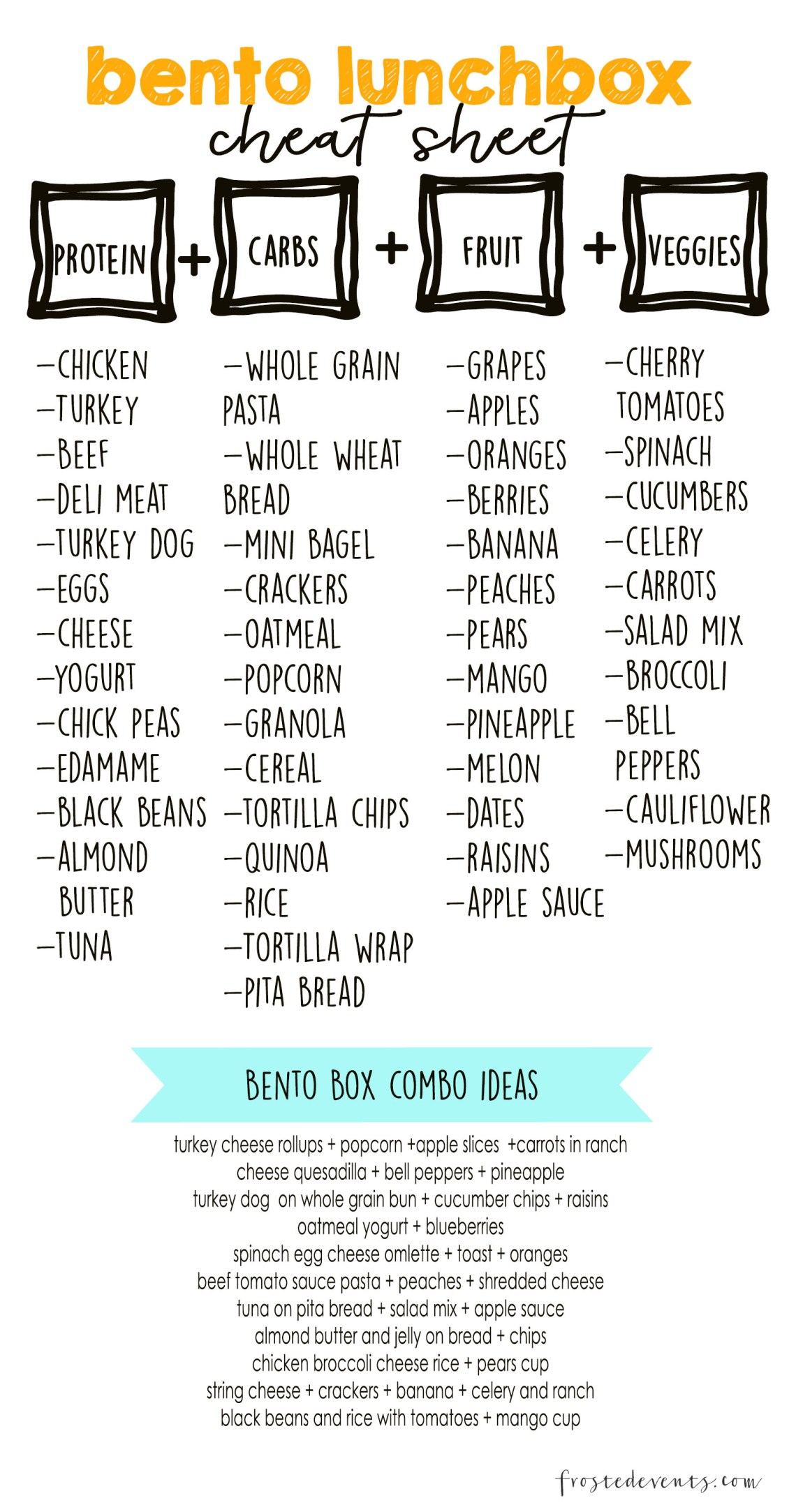Bento Lunch Box Lunch Ideas Printable Lunch List