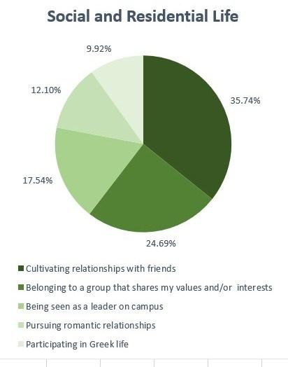 Student-Success-Factors