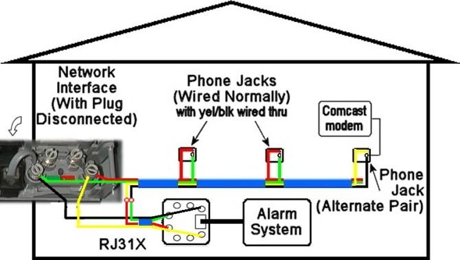 diagram cable phone modem wiring diagram full version hd