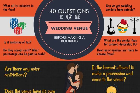 Pros And Cons Of Having A Lawn As Your Wedding Venue