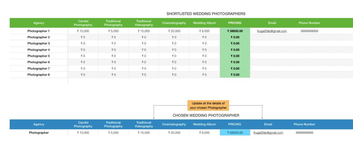 Wedding Budget Calculator Free Download