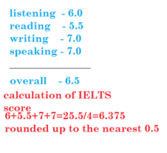 calculating IELTS overall band score.