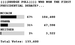 Drudge Report Poll