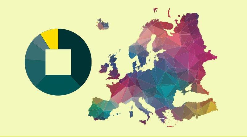 Coinsquare Europe