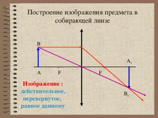 """Презентация по физике """"Построение изображений в линзах"""" (8 ..."""