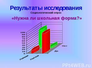 """Презентация на тему """"Школьная форма: нужна реформа ..."""