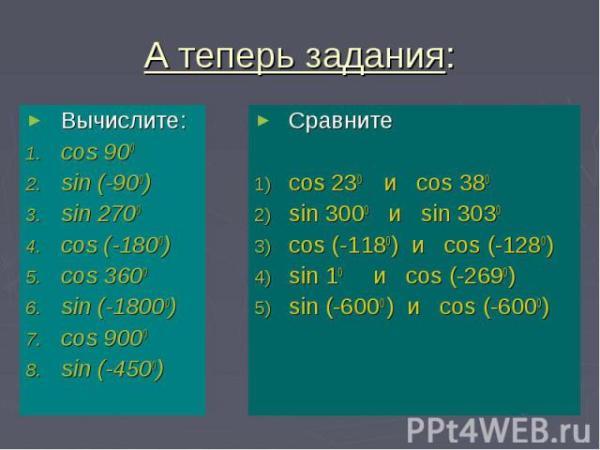 Синус и косинус угла - презентация по Алгебре