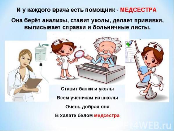 Презентация для детей quotПрофессия ВРАЧquot скачать