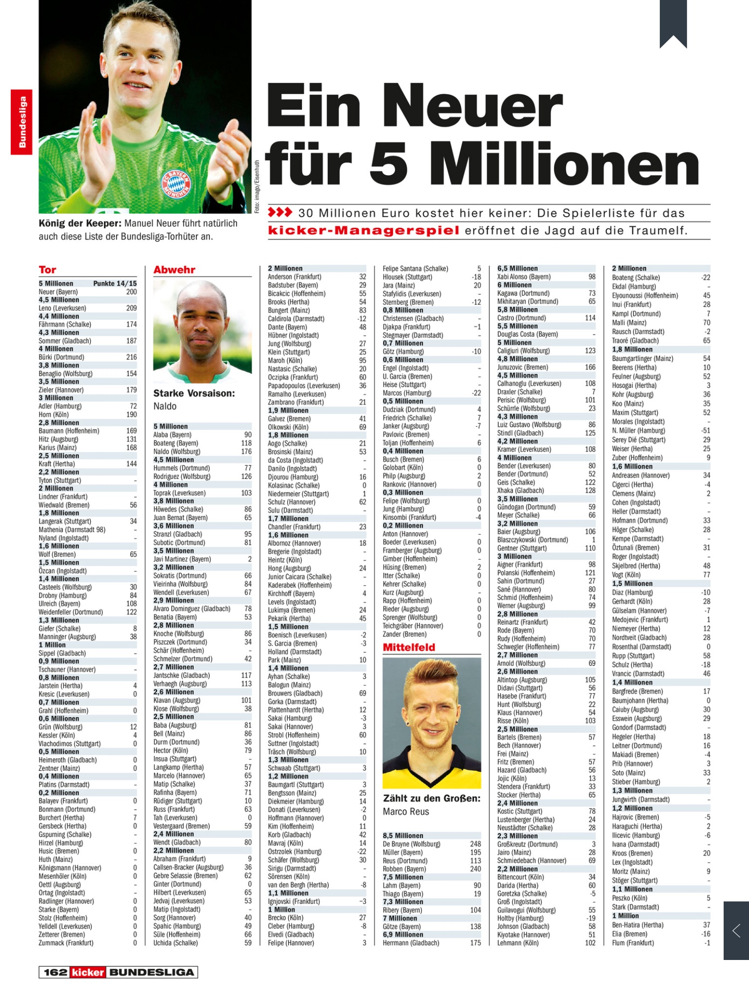 Kicker Manager Spielerliste