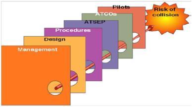 diagrama cadena de seguridad