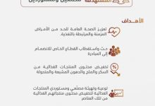 """Photo of """"اتحاد الغرف السعودية"""" يدعو """"القطاع الخاص""""  لتحسين القيمة الغذائية للمنتجات"""