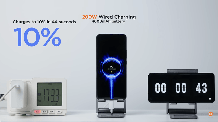 Xiaomi fast charge technology video