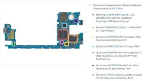 Memoria RAM e memoria ROM: definizione e caratteristiche