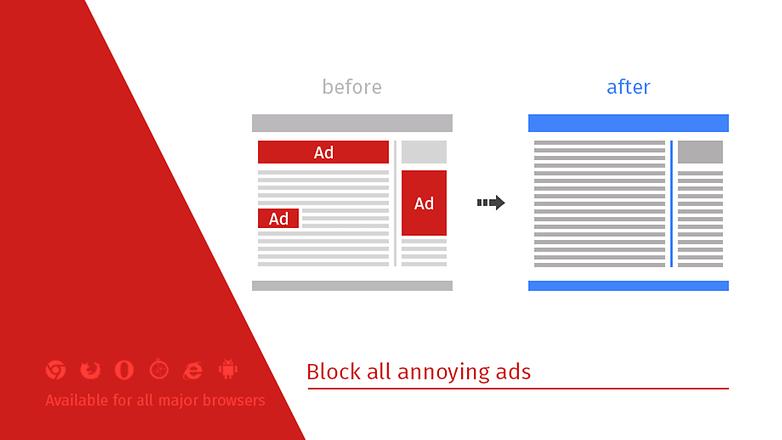 блокировщики рекламы