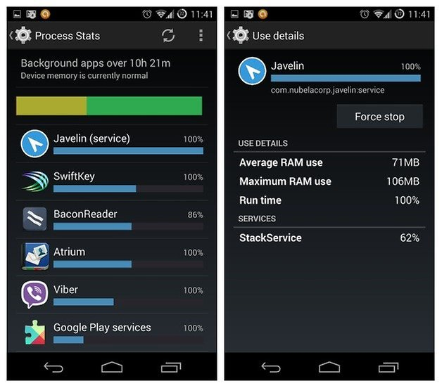 Статистика процесса AndroidPIT Использование ОЗУ
