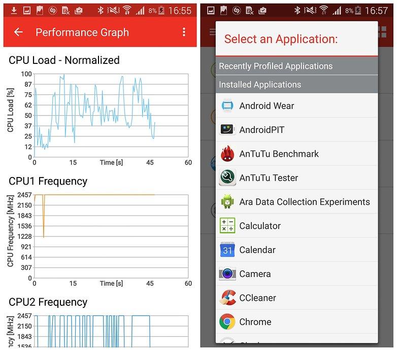 Профилировщик приложения AndroidPIT Trepn Profiler с графиком производительности