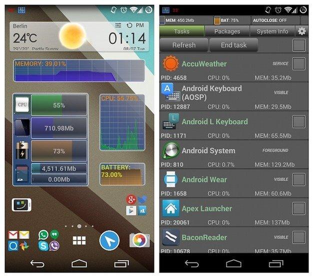 Мониторинг производительности AndroidPIT 1