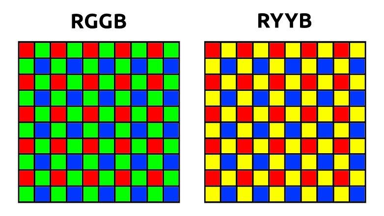 байеровский узор rggb ryyb