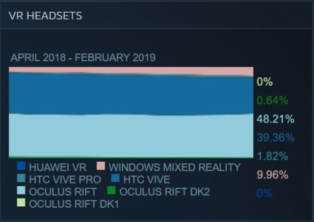 steamvrhardwaresurvey