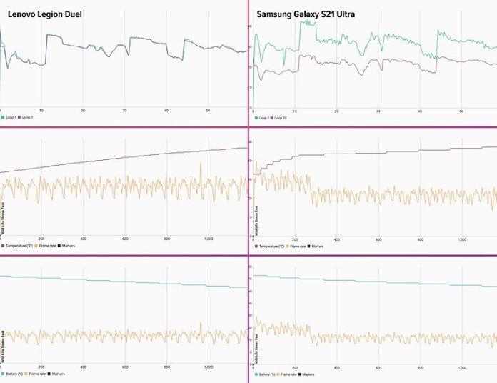 lenovo legion duel review performance temperature control