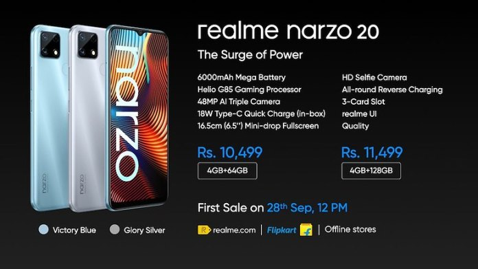 Realme Narzo 20 price