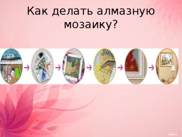 Алмазная мозаика - технология (девочки), презентации